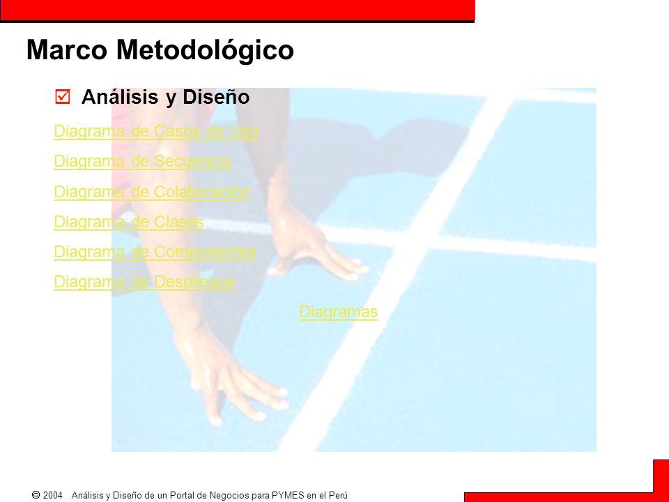  2004 Análisis y Diseño de un Portal de Negocios para PYMES en el Perú Marco Metodológico  Análisis y Diseño Diagrama de Casos de Uso Diagrama de Se