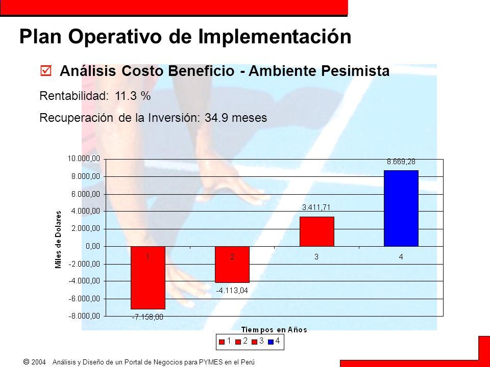  2004 Análisis y Diseño de un Portal de Negocios para PYMES en el Perú Plan Operativo de Implementación  Análisis Costo Beneficio - Ambiente Pesimis