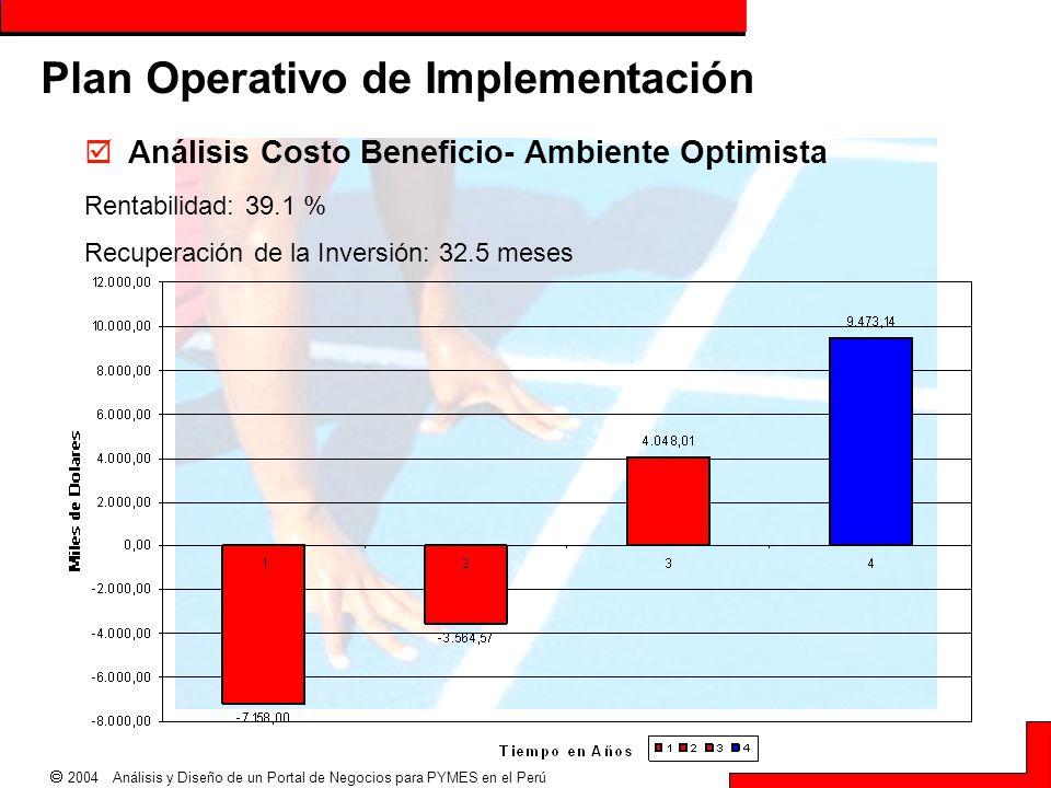  2004 Análisis y Diseño de un Portal de Negocios para PYMES en el Perú Plan Operativo de Implementación  Análisis Costo Beneficio- Ambiente Optimist