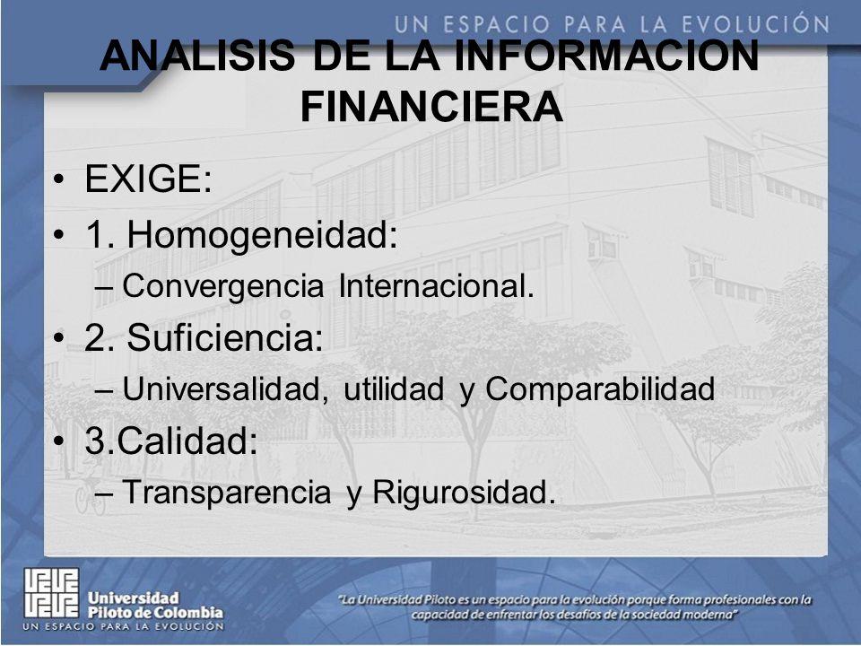 ANALISIS DE LA INFORMACION FINANCIERA EXIGE: 1. Homogeneidad: –Convergencia Internacional.
