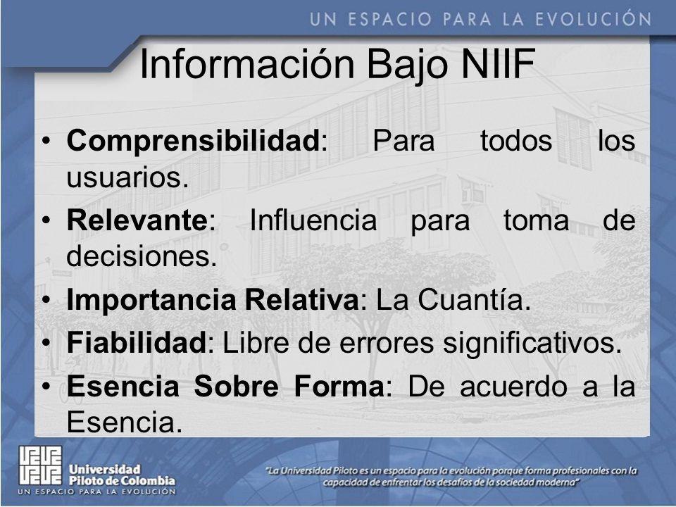 Información Bajo NIIF Comprensibilidad: Para todos los usuarios.