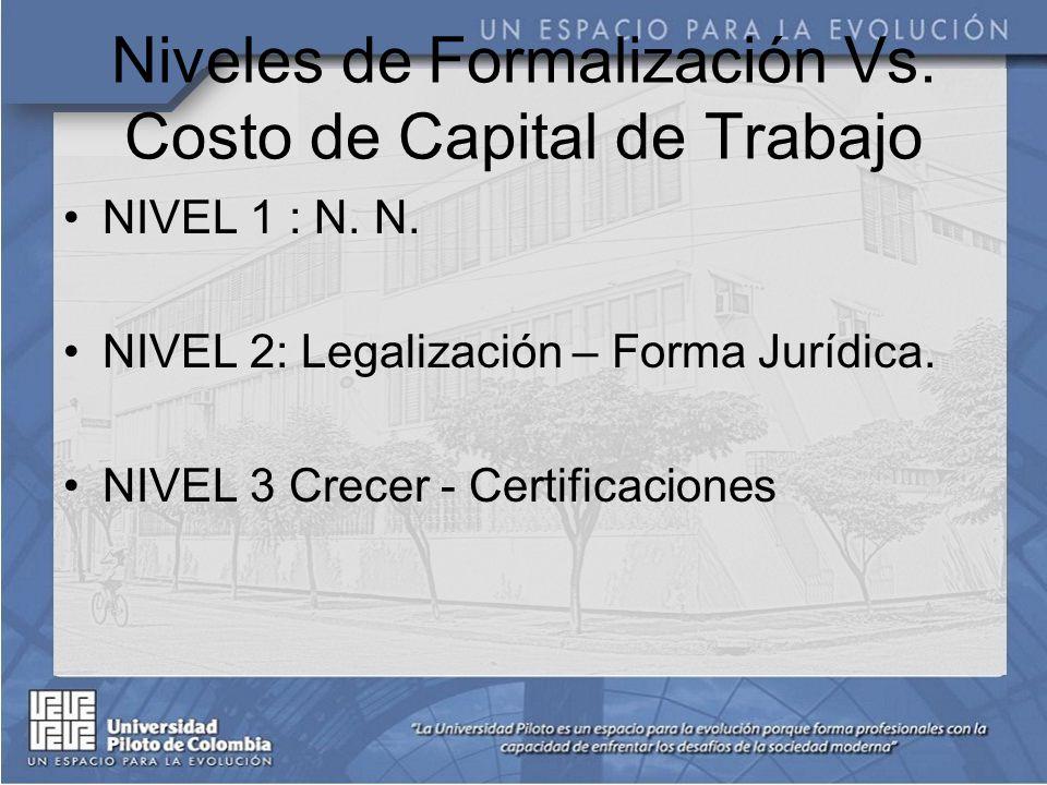 Niveles de Formalización Vs. Costo de Capital de Trabajo NIVEL 1 : N.