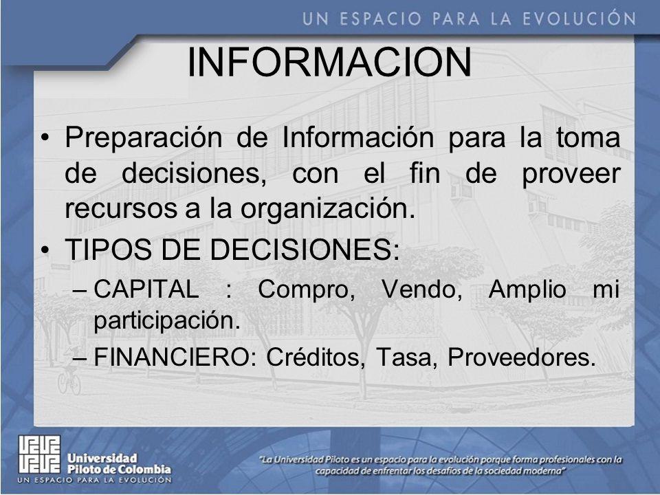 INFORMACION Preparación de Información para la toma de decisiones, con el fin de proveer recursos a la organización.