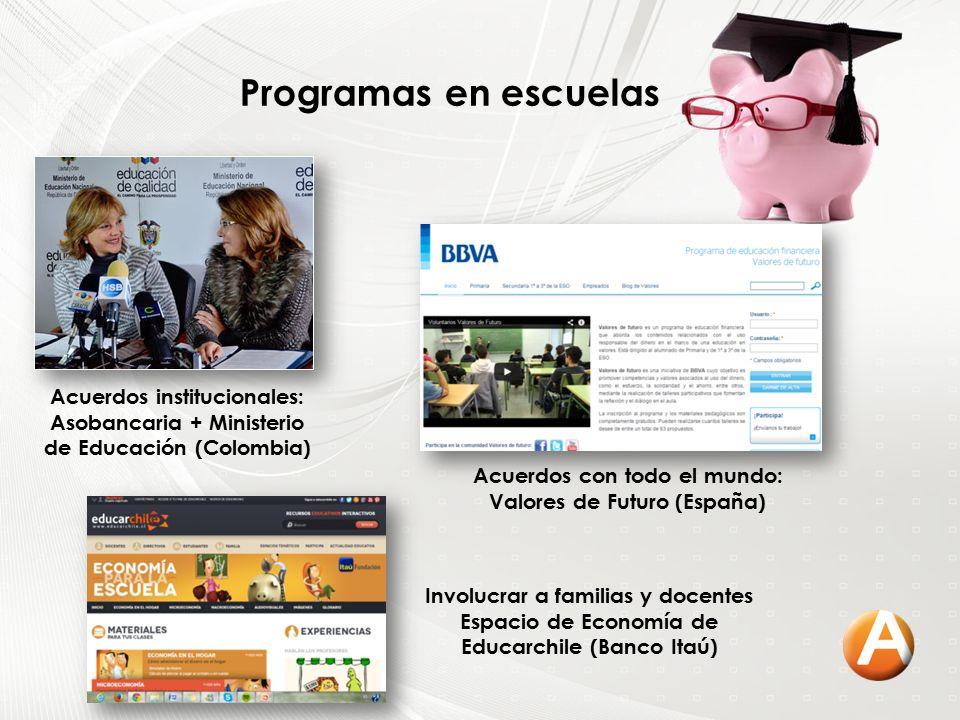Programas en escuelas Acuerdos institucionales: Asobancaria + Ministerio de Educación (Colombia) Acuerdos con todo el mundo: Valores de Futuro (España