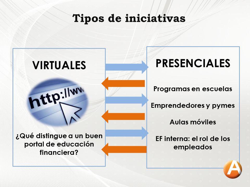 Tipos de iniciativas VIRTUALES ¿Qué distingue a un buen portal de educación financiera? PRESENCIALES Programas en escuelas Emprendedores y pymes Aulas