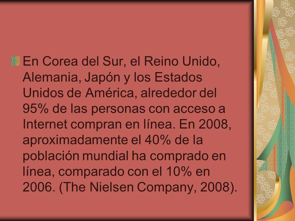 En Corea del Sur, el Reino Unido, Alemania, Japón y los Estados Unidos de América, alrededor del 95% de las personas con acceso a Internet compran en línea.