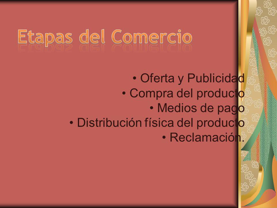 Oferta y Publicidad Compra del producto Medios de pago Distribución física del producto Reclamación.