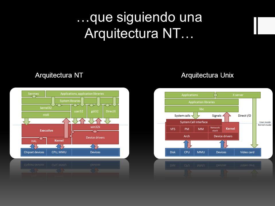…que siguiendo una Arquitectura NT… Arquitectura NTArquitectura Unix