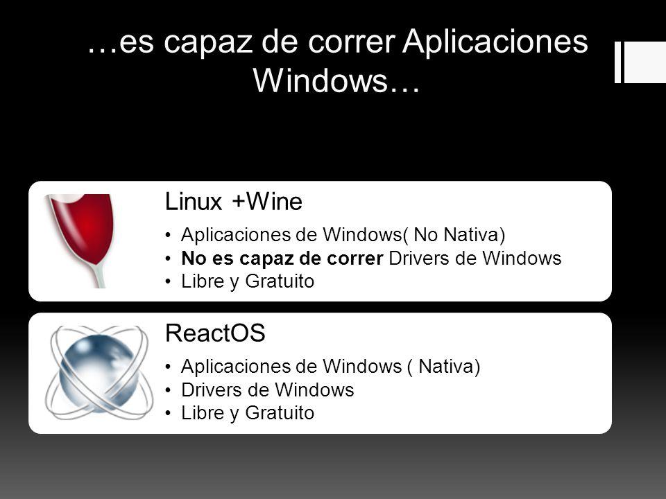 …es capaz de correr Aplicaciones Windows… Linux +Wine Aplicaciones de Windows( No Nativa) No es capaz de correr Drivers de Windows Libre y Gratuito ReactOS Aplicaciones de Windows ( Nativa) Drivers de Windows Libre y Gratuito