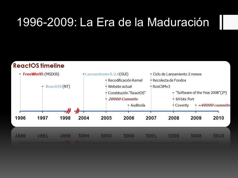 1996-2009: La Era de la Maduración