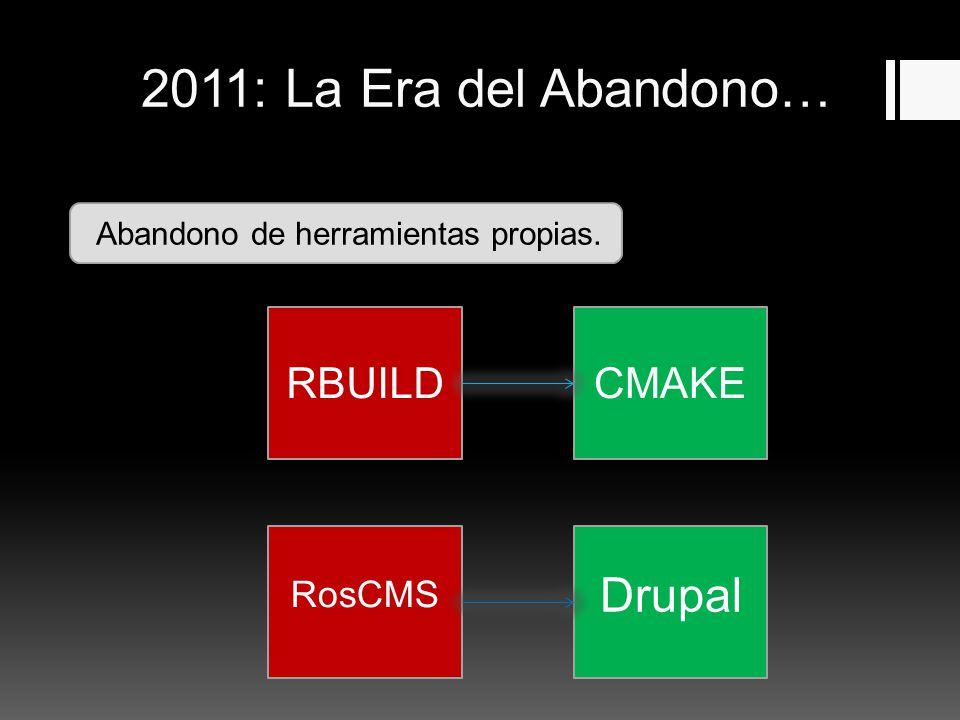 2011: La Era del Abandono… Abandono de herramientas propias. RBUILDCMAKE RosCMS Drupal