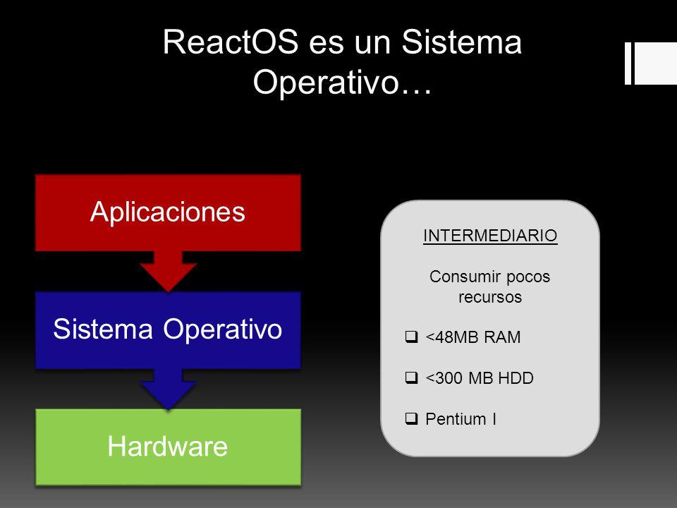 ReactOS es un Sistema Operativo… Hardware Sistema Operativo Aplicaciones INTERMEDIARIO Consumir pocos recursos  <48MB RAM  <300 MB HDD  Pentium I
