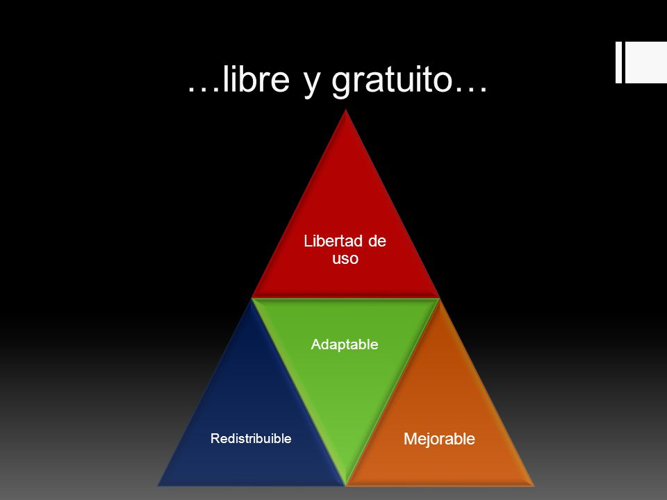 …libre y gratuito… Libertad de uso Redistribuible Adaptable Mejorable