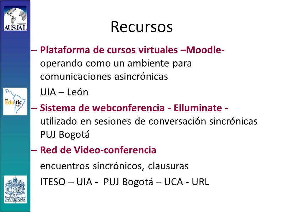 Recursos – Plataforma de cursos virtuales –Moodle- operando como un ambiente para comunicaciones asincrónicas UIA – León – Sistema de webconferencia - Elluminate - utilizado en sesiones de conversación sincrónicas PUJ Bogotá – Red de Video-conferencia encuentros sincrónicos, clausuras ITESO – UIA - PUJ Bogotá – UCA - URL