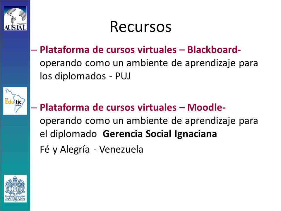 Recursos – Plataforma de cursos virtuales – Blackboard- operando como un ambiente de aprendizaje para los diplomados - PUJ – Plataforma de cursos virtuales – Moodle- operando como un ambiente de aprendizaje para el diplomado Gerencia Social Ignaciana Fé y Alegría - Venezuela