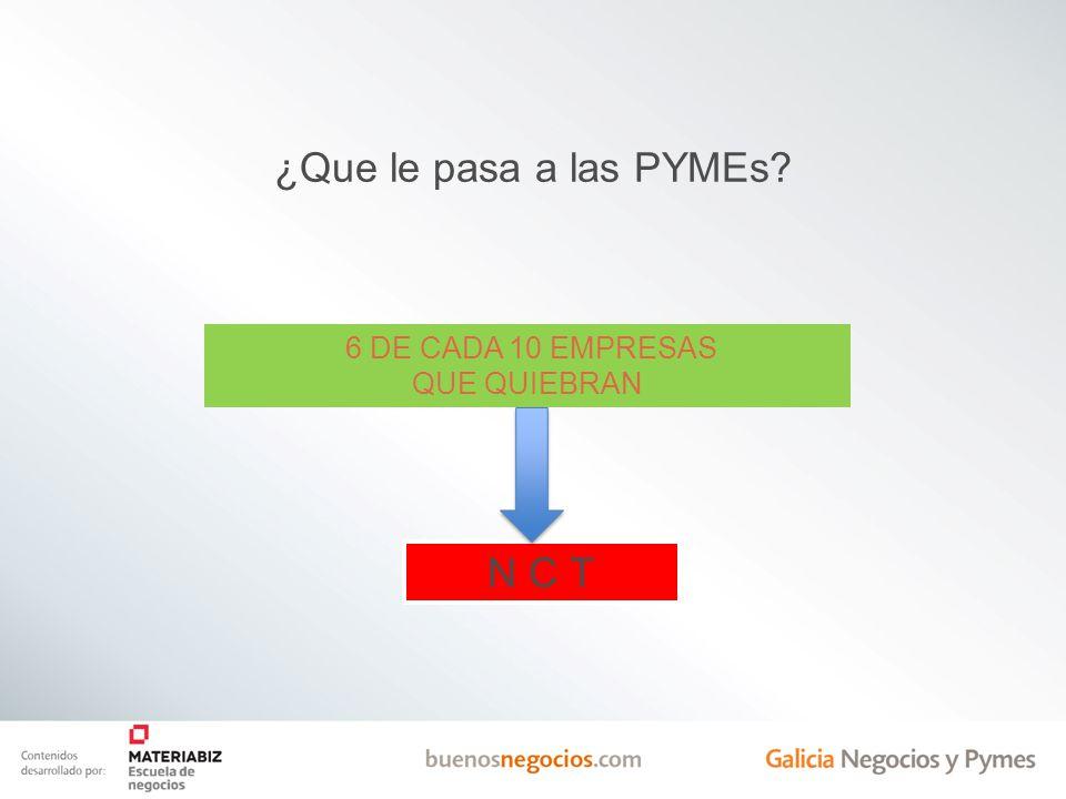¿Que le pasa a las PYMEs 6 DE CADA 10 EMPRESAS QUE QUIEBRAN N C T