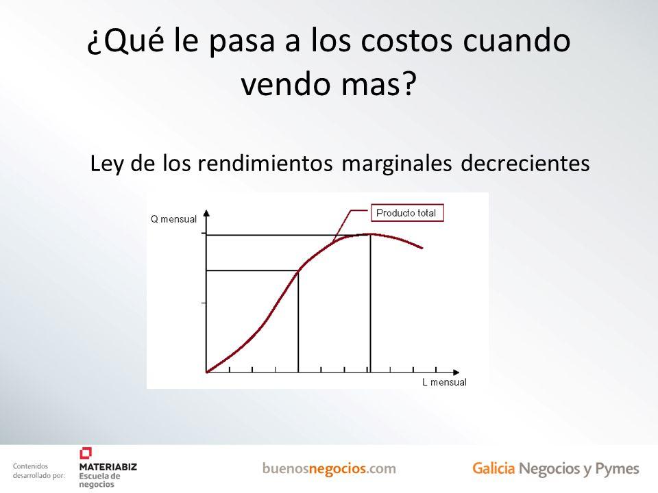 ¿Qué le pasa a los costos cuando vendo mas Ley de los rendimientos marginales decrecientes
