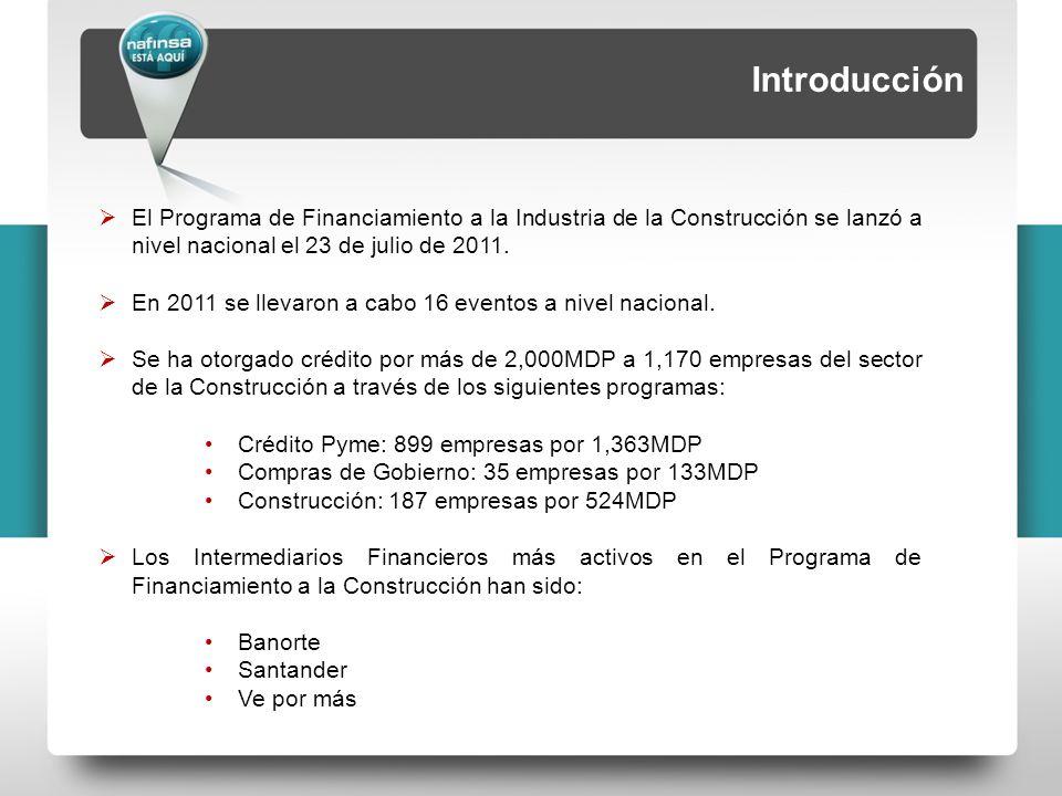 Introducción  El Programa de Financiamiento a la Industria de la Construcción se lanzó a nivel nacional el 23 de julio de 2011.