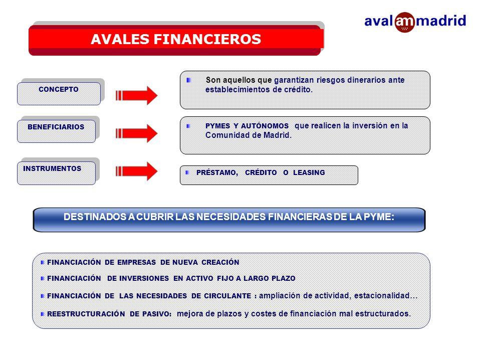 AVALES FINANCIEROS FINANCIACIÓN DE EMPRESAS DE NUEVA CREACIÓN FINANCIACIÓN DE INVERSIONES EN ACTIVO FIJO A LARGO PLAZO FINANCIACIÓN DE LAS NECESIDADES DE CIRCULANTE : ampliación de actividad, estacionalidad… REESTRUCTURACIÓN DE PASIVO: mejora de plazos y costes de financiación mal estructurados.
