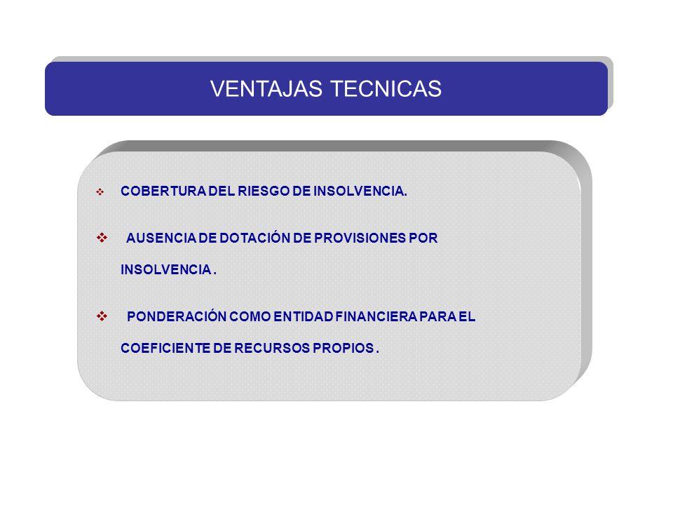 PRODUCTOS AVALES FINANCIEROS AVALES TÉCNICOS