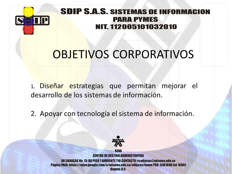 OBJETIVOS CORPORATIVOS 1.