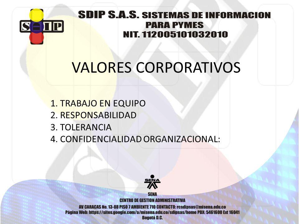 VALORES CORPORATIVOS 1. TRABAJO EN EQUIPO 2. RESPONSABILIDAD 3.