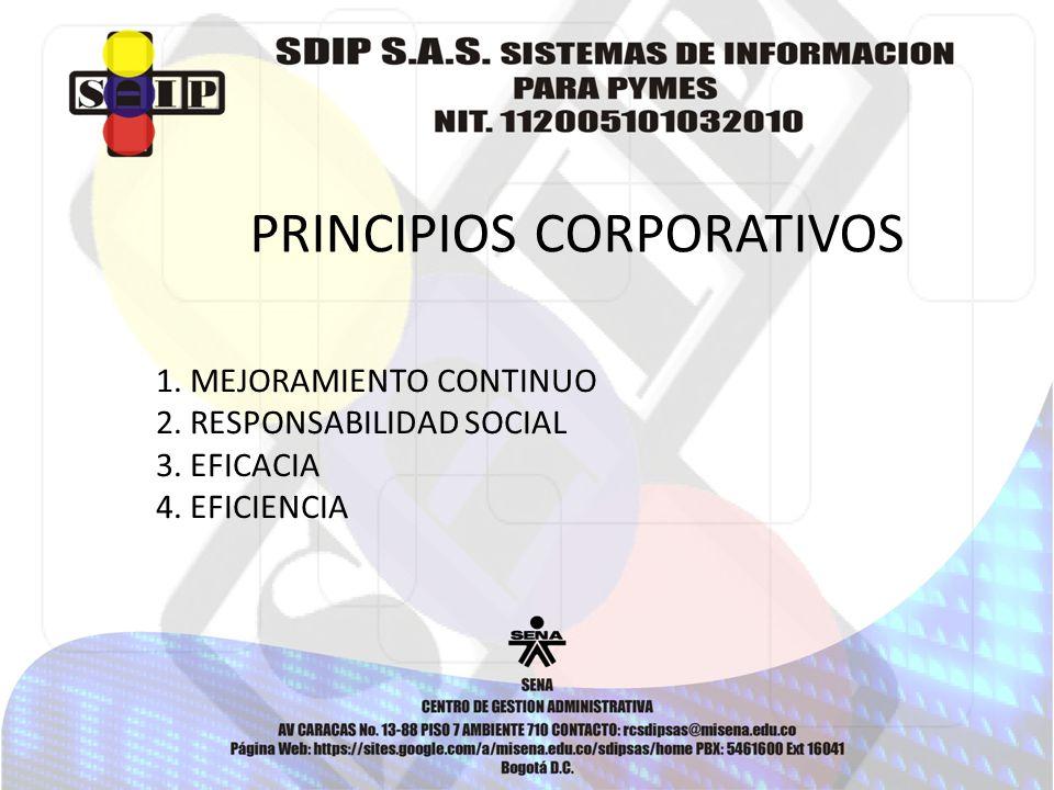 PRINCIPIOS CORPORATIVOS 1. MEJORAMIENTO CONTINUO 2.