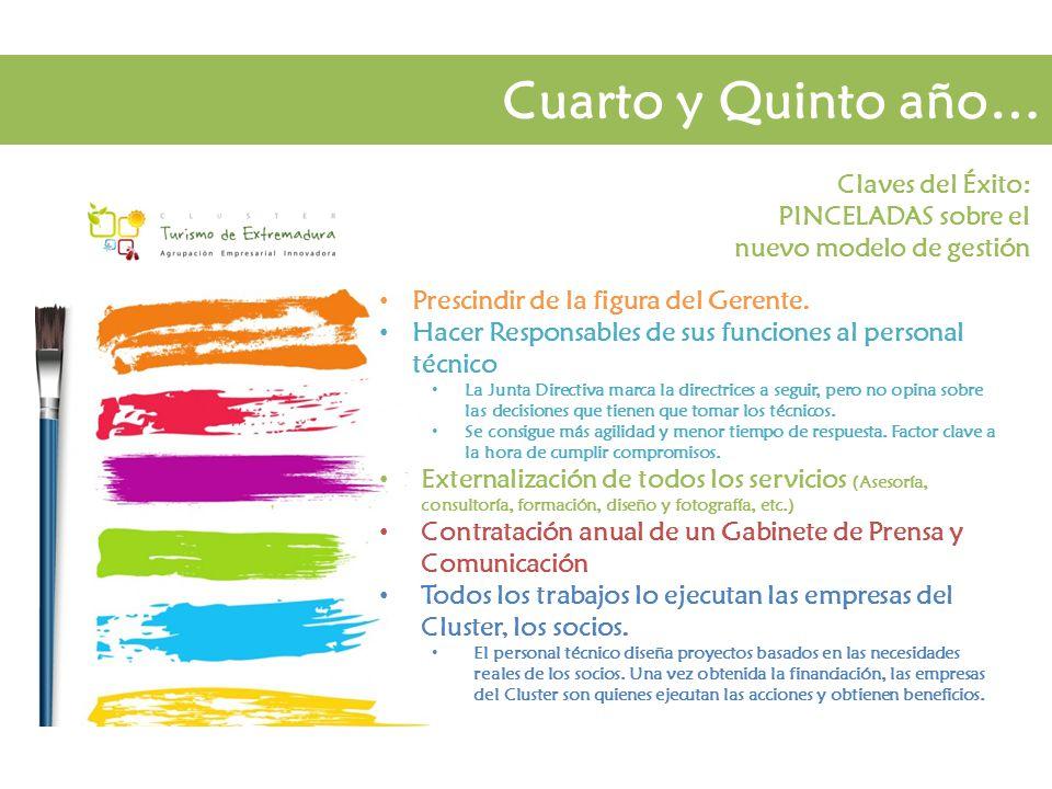 Cuarto y Quinto año… Claves del Éxito: PINCELADAS sobre el nuevo modelo de gestión Prescindir de la figura del Gerente.