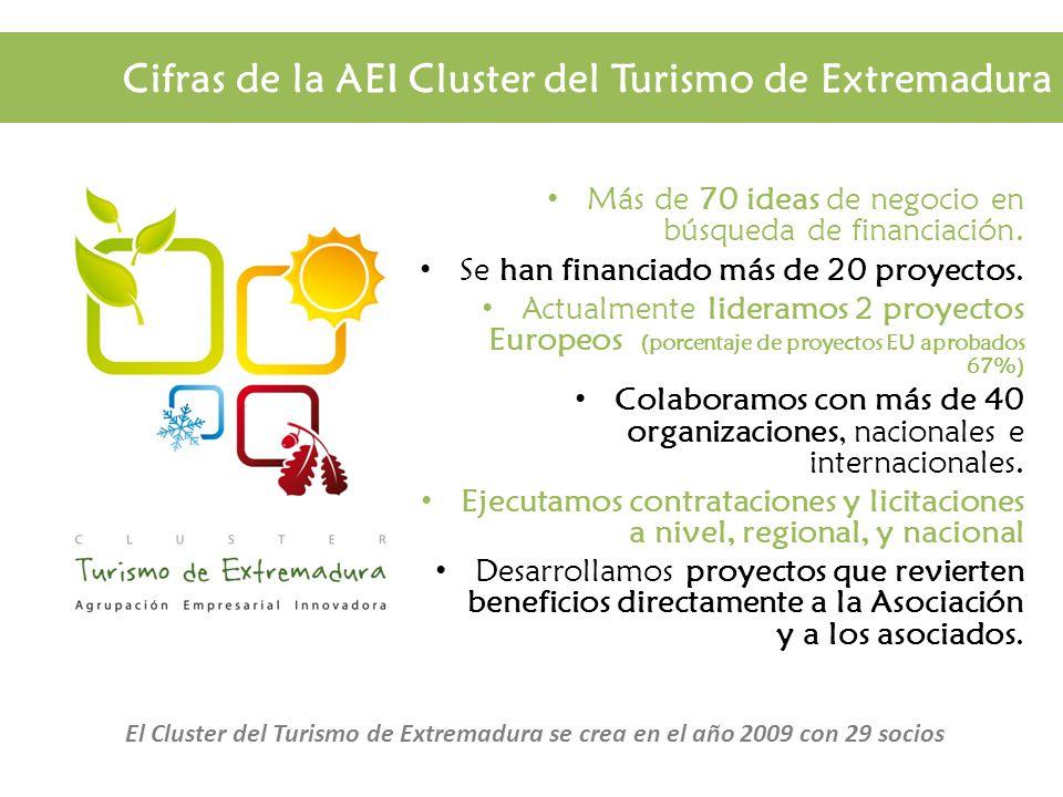 Cifras de la AEI Cluster del Turismo de Extremadura Más de 70 ideas de negocio en búsqueda de financiación.