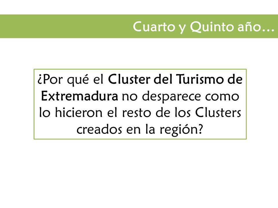 Cuarto y Quinto año… ¿Por qué el Cluster del Turismo de Extremadura no desparece como lo hicieron el resto de los Clusters creados en la región
