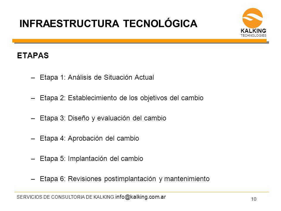 info@kalking.com.ar SERVICIOS DE CONSULTORIA DE KALKING 10 TECHNOLOGIES INFRAESTRUCTURA TECNOLÓGICA ETAPAS –Etapa 1: Análisis de Situación Actual –Etapa 2: Establecimiento de los objetivos del cambio –Etapa 3: Diseño y evaluación del cambio –Etapa 4: Aprobación del cambio –Etapa 5: Implantación del cambio –Etapa 6: Revisiones postimplantación y mantenimiento KALKING