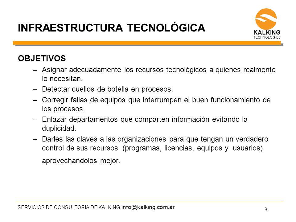 info@kalking.com.ar KALKING TECHNOLOGIES SERVICIOS DE CONSULTORIA DE KALKING 8 INFRAESTRUCTURA TECNOLÓGICA OBJETIVOS –Asignar adecuadamente los recursos tecnológicos a quienes realmente lo necesitan.