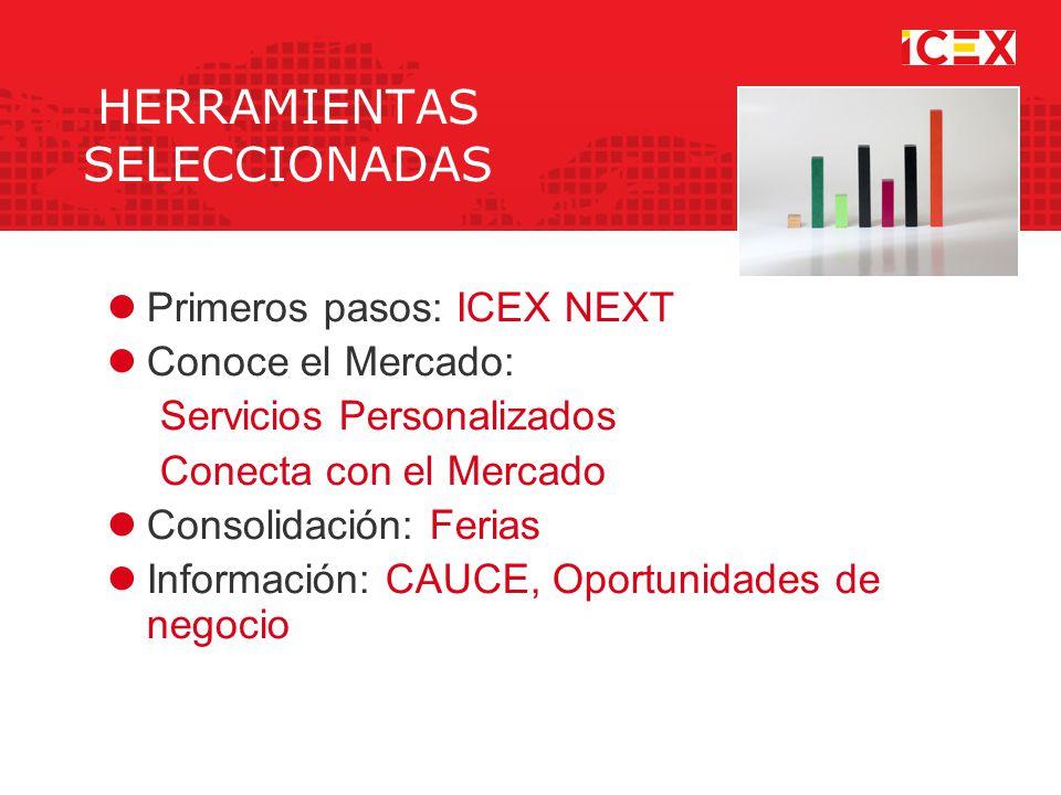 HERRAMIENTAS SELECCIONADAS Primeros pasos: ICEX NEXT Conoce el Mercado: Servicios Personalizados Conecta con el Mercado Consolidación: Ferias Información: CAUCE, Oportunidades de negocio