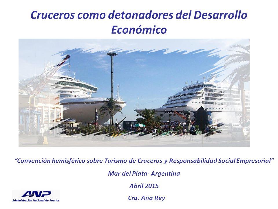 """Cra. Ana Rey """"Convención hemisférico sobre Turismo de Cruceros y Responsabilidad Social Empresarial"""" Mar del Plata- Argentina Abril 2015 Cruceros como"""