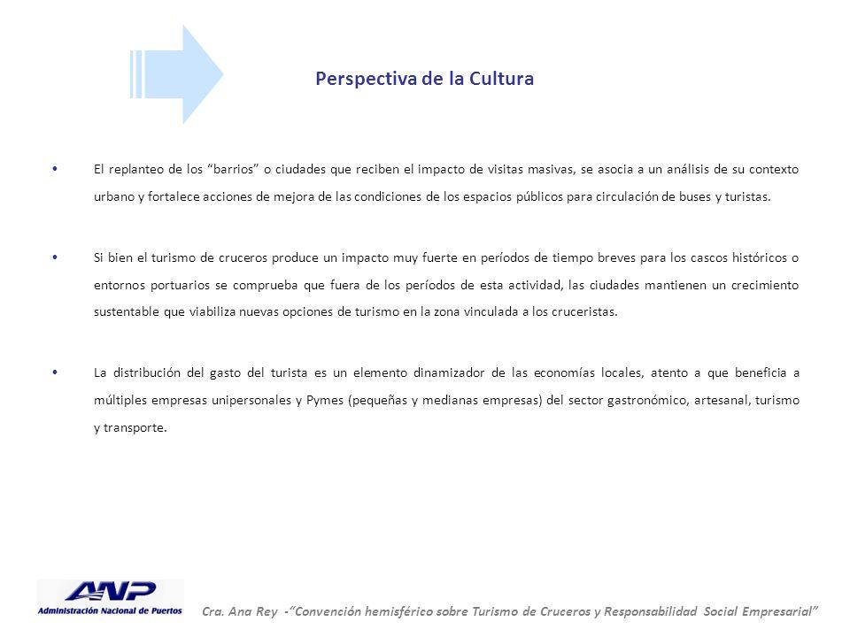 """Cra. Ana Rey -""""Convención hemisférico sobre Turismo de Cruceros y Responsabilidad Social Empresarial"""" Perspectiva de la Cultura El replanteo de los """"b"""