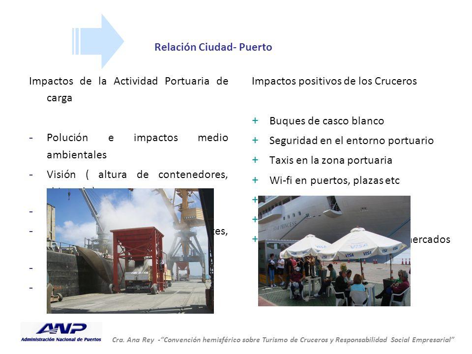 """Cra. Ana Rey -""""Convención hemisférico sobre Turismo de Cruceros y Responsabilidad Social Empresarial"""" Relación Ciudad- Puerto Impactos de la Actividad"""