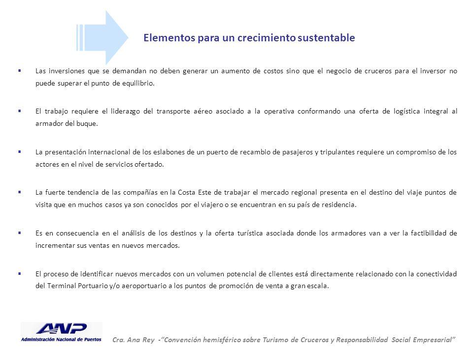 """Cra. Ana Rey -""""Convención hemisférico sobre Turismo de Cruceros y Responsabilidad Social Empresarial""""  Las inversiones que se demandan no deben gener"""
