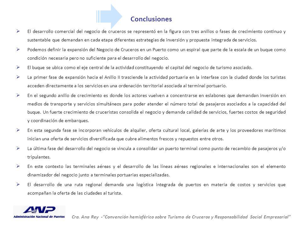 """Cra. Ana Rey -""""Convención hemisférico sobre Turismo de Cruceros y Responsabilidad Social Empresarial"""" Conclusiones  El desarrollo comercial del negoc"""