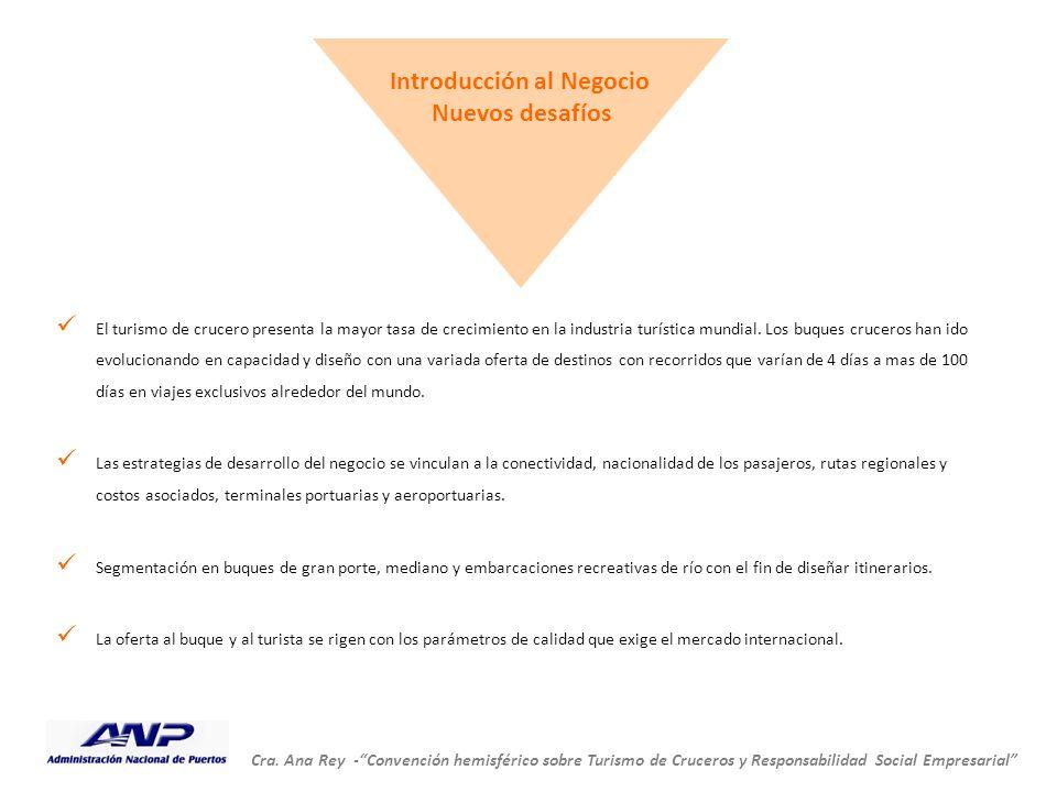 """Cra. Ana Rey -""""Convención hemisférico sobre Turismo de Cruceros y Responsabilidad Social Empresarial"""" Introducción al Negocio Nuevos desafíos El turis"""