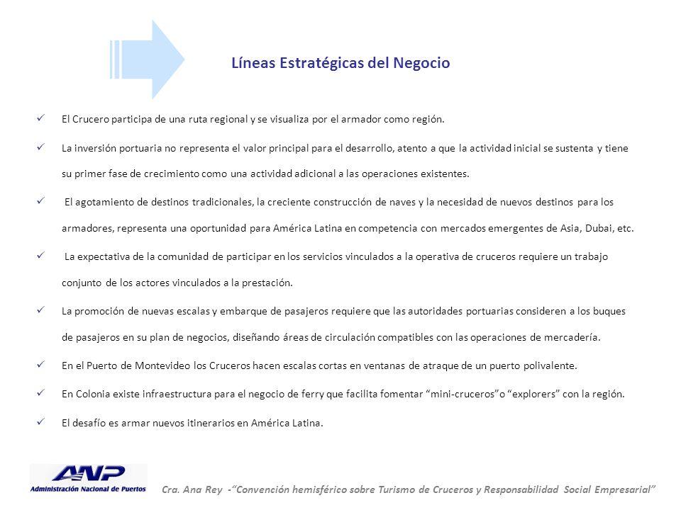 """Cra. Ana Rey -""""Convención hemisférico sobre Turismo de Cruceros y Responsabilidad Social Empresarial"""" Líneas Estratégicas del Negocio El Crucero parti"""