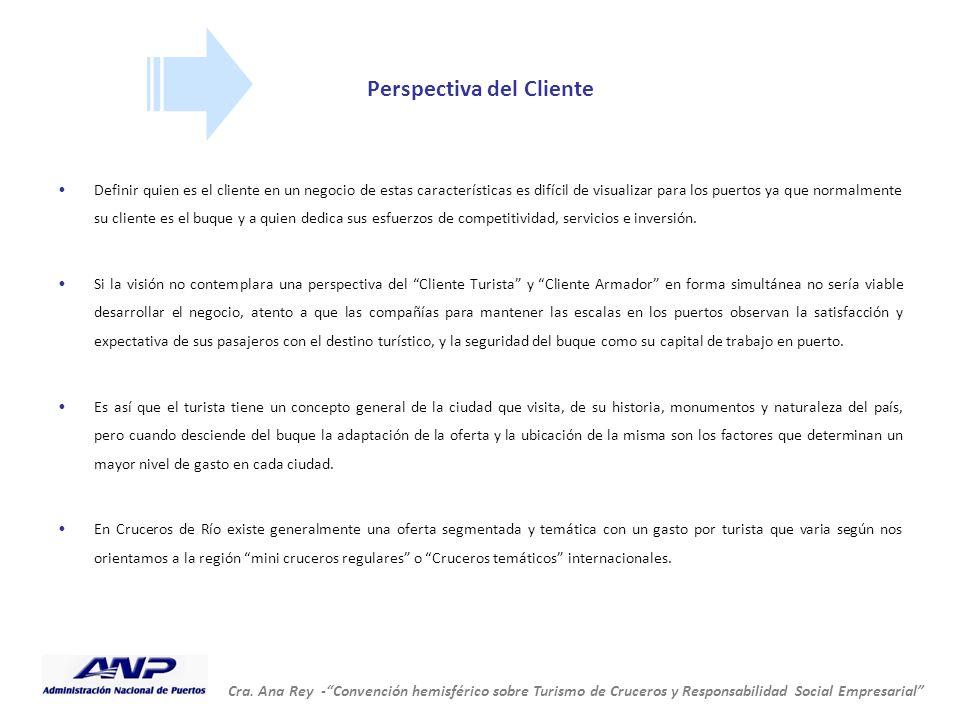 """Cra. Ana Rey -""""Convención hemisférico sobre Turismo de Cruceros y Responsabilidad Social Empresarial"""" Perspectiva del Cliente Definir quien es el clie"""