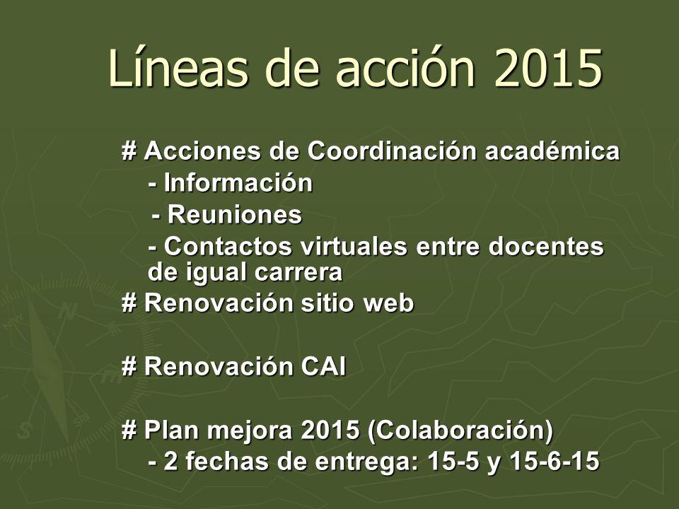 Líneas de acción 2015 Líneas de acción 2015 # Acciones de Coordinación académica - Información - Reuniones - Reuniones - Contactos virtuales entre docentes de igual carrera # Renovación sitio web # Renovación CAI # Plan mejora 2015 (Colaboración) - 2 fechas de entrega: 15-5 y 15-6-15