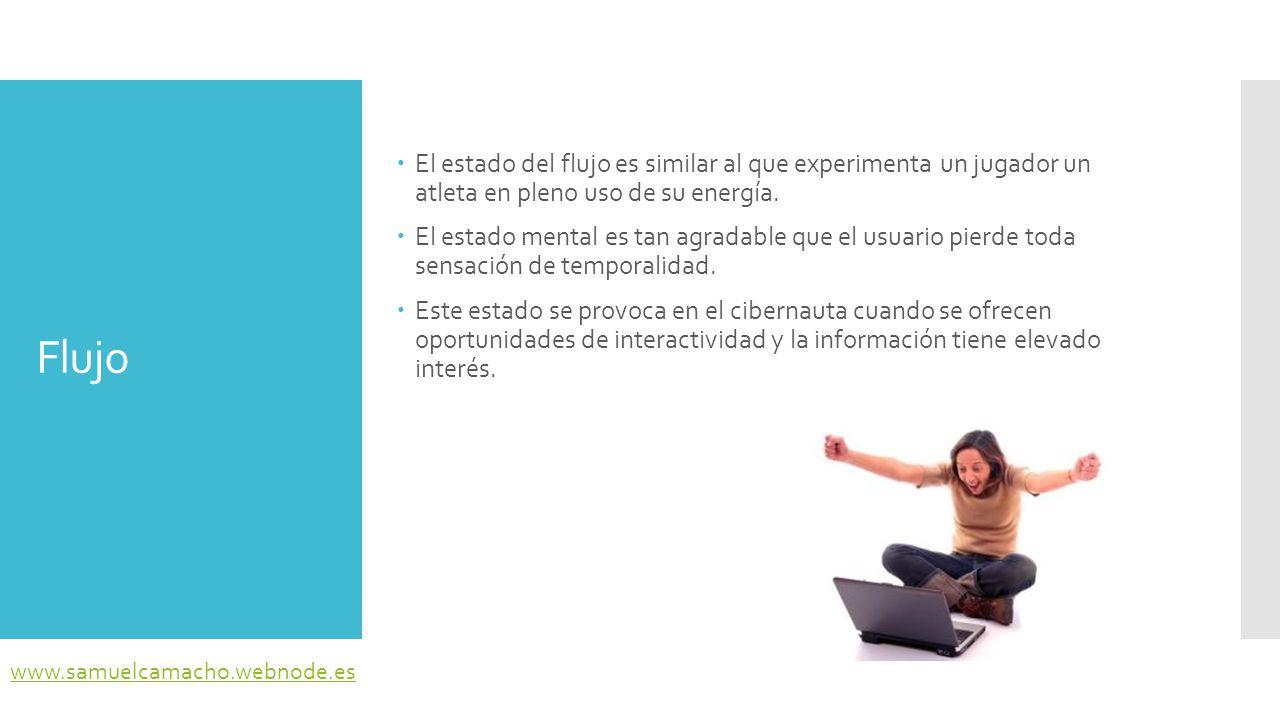 Las 4F's del Marketing Digital FIDELIZACIÓN www.samuelcamacho.webnode.es
