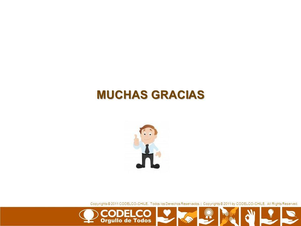 Copyrights © 2011 CODELCO-CHILE. Todos los Derechos Reservados. | Copyrights © 2011 by CODELCO-CHILE. All Rights Reserved. MUCHAS GRACIAS