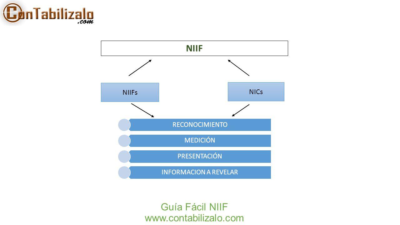 Guía Fácil NIIF www.contabilizalo.com preparación de estados financieros NIIF Calidad Comparabilidad Transparencia - Aumento de Credibilidad - Crédito - Inversión Información interpretable por todos los países ligados a las NIIF