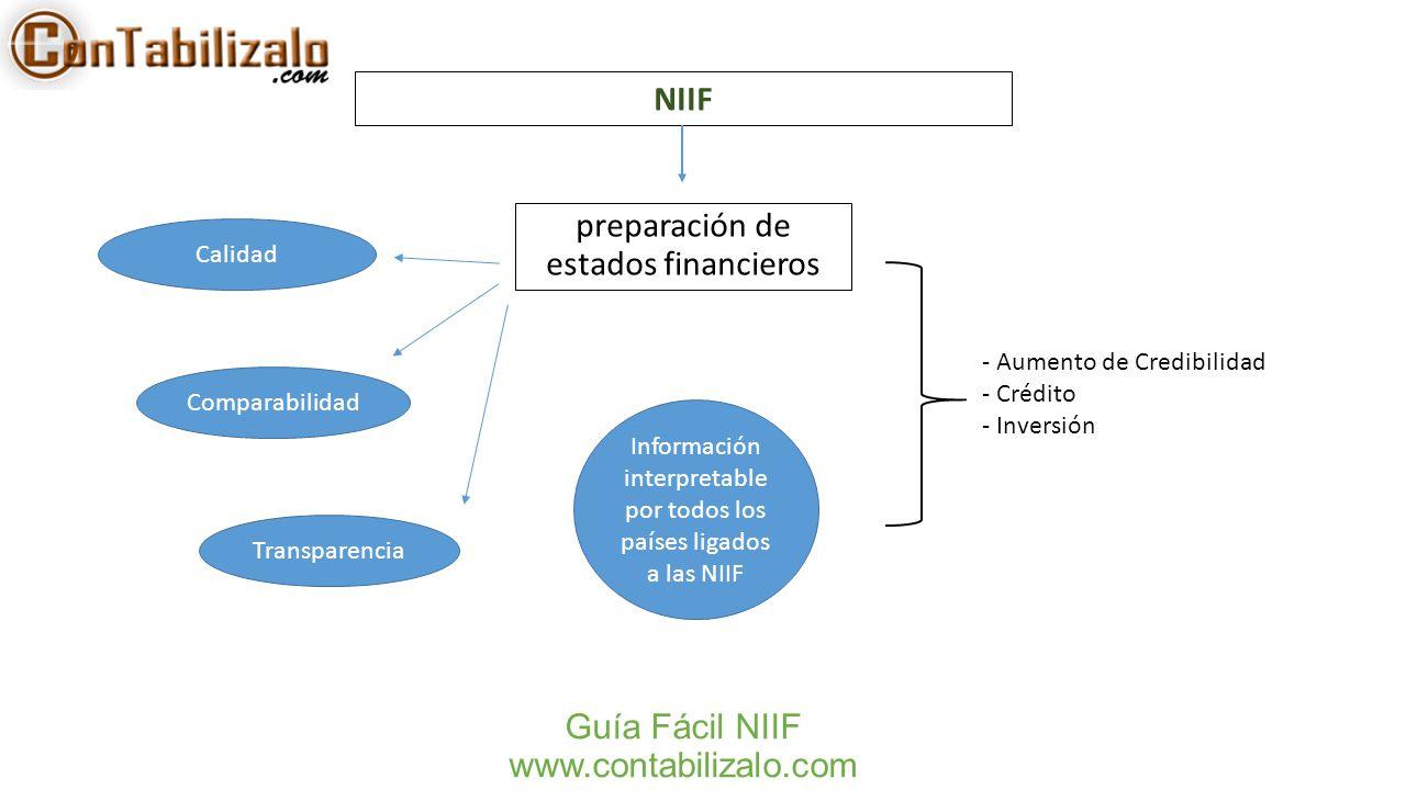 Guía Fácil NIIF www.contabilizalo.com preparación de estados financieros NIIF Calidad Comparabilidad Transparencia - Aumento de Credibilidad - Crédito