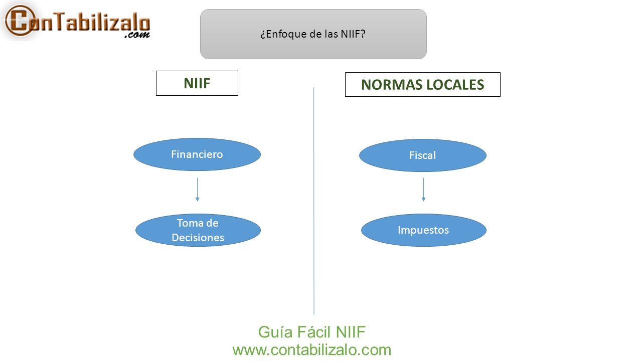 Guía Fácil NIIF www.contabilizalo.com NIIF Financiero Toma de Decisiones NORMAS LOCALES Fiscal Impuestos ¿Enfoque de las NIIF?