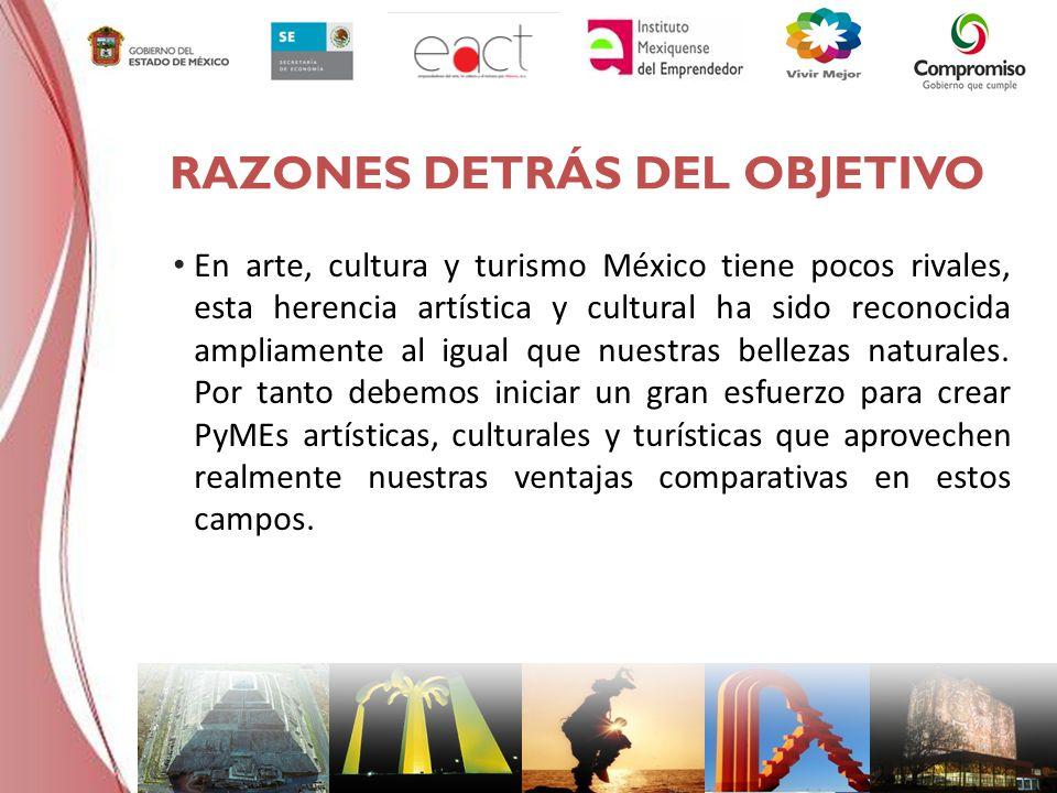 En arte, cultura y turismo México tiene pocos rivales, esta herencia artística y cultural ha sido reconocida ampliamente al igual que nuestras bellezas naturales.