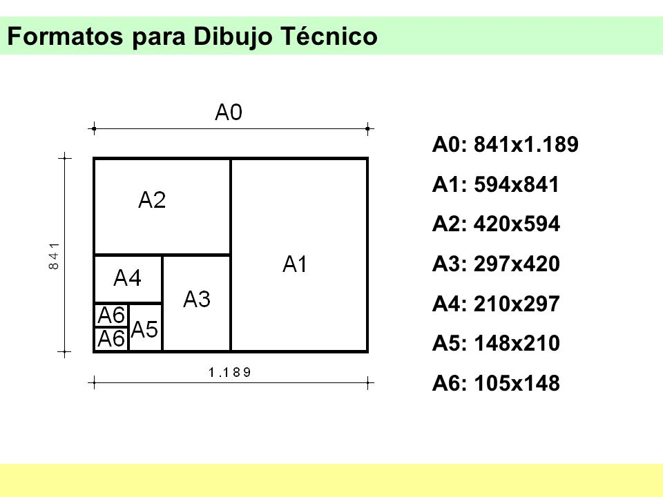Formatos para Dibujo Técnico A0: 841x1.189 A1: 594x841 A2: 420x594 A3: 297x420 A4: 210x297 A5: 148x210 A6: 105x148