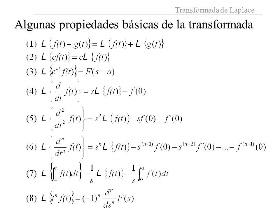 Transformada de Laplace Algunas propiedades básicas de la transformada